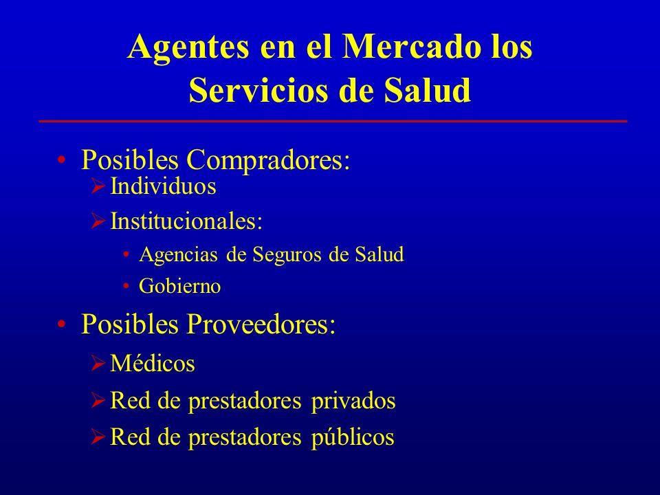 Agentes en el Mercado los Servicios de Salud