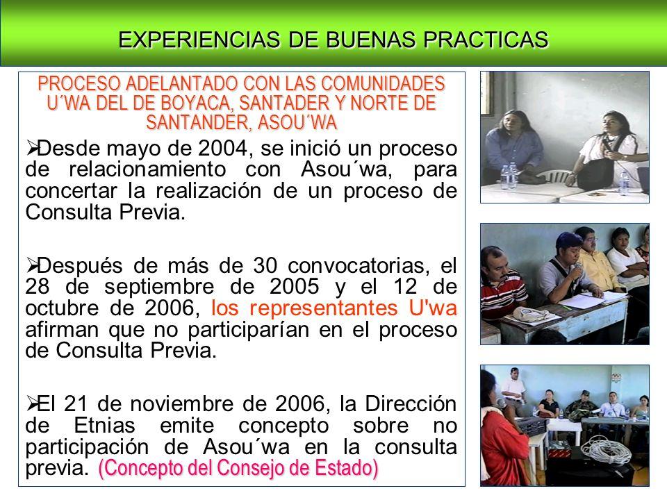 EXPERIENCIAS DE BUENAS PRACTICAS