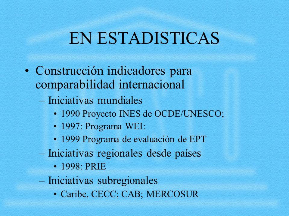 EN ESTADISTICAS Construcción indicadores para comparabilidad internacional. Iniciativas mundiales.