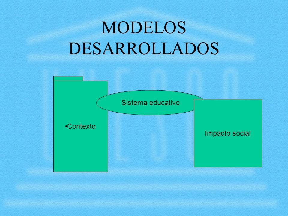 MODELOS DESARROLLADOS