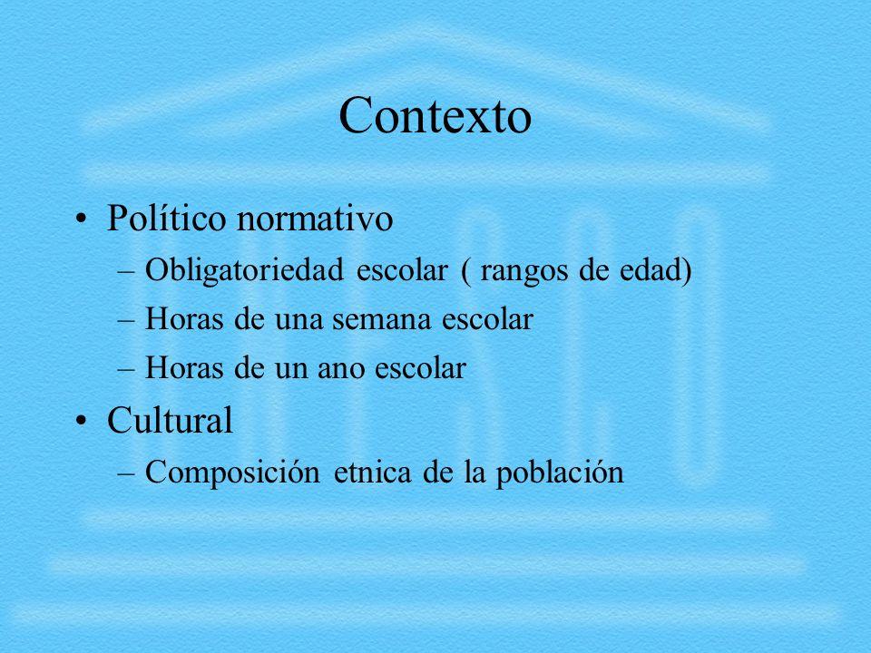 Contexto Político normativo Cultural