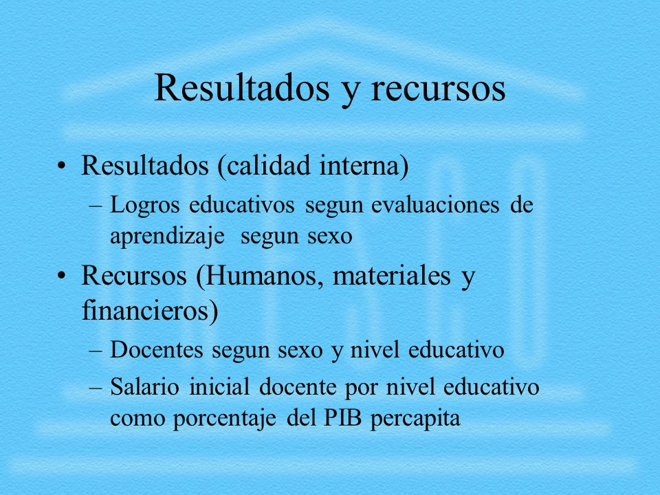 Resultados y recursos Resultados (calidad interna)