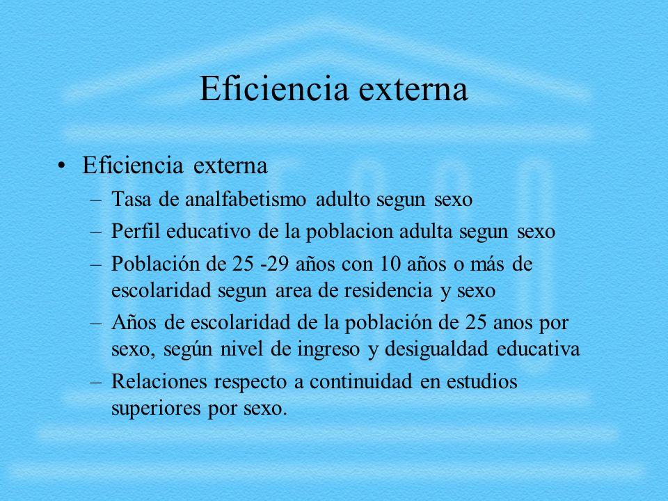 Eficiencia externa Eficiencia externa