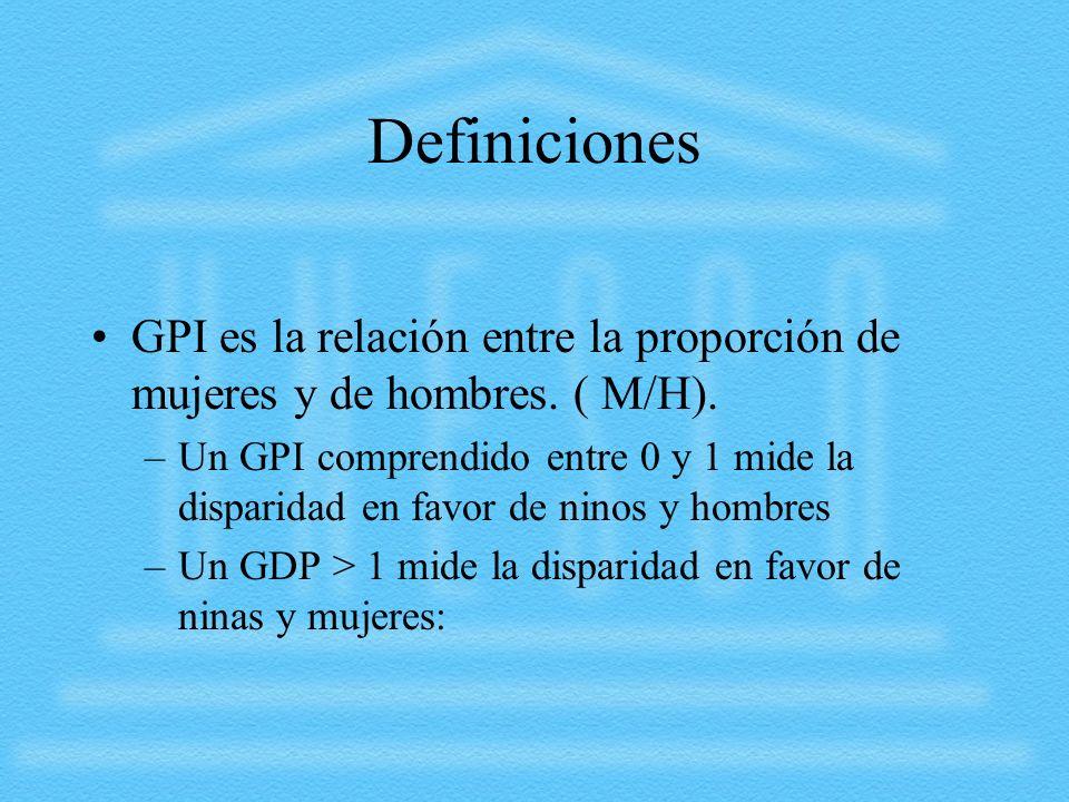 Definiciones GPI es la relación entre la proporción de mujeres y de hombres. ( M/H).