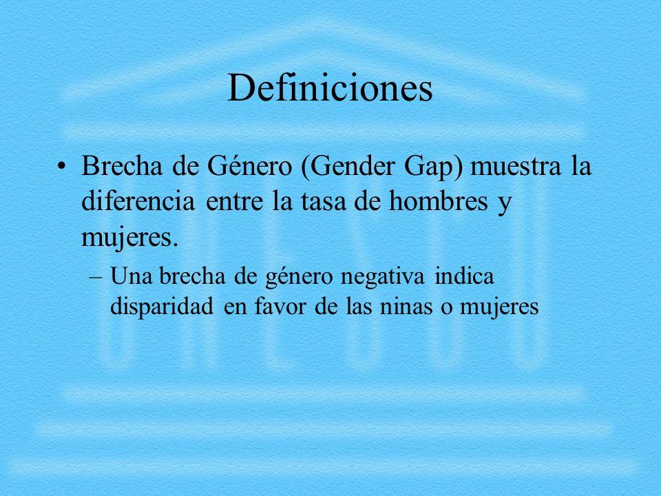 Definiciones Brecha de Género (Gender Gap) muestra la diferencia entre la tasa de hombres y mujeres.