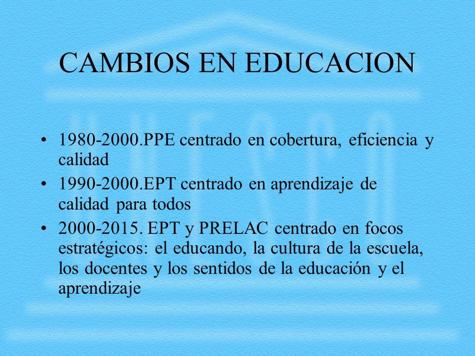 CAMBIOS EN EDUCACION 1980-2000.PPE centrado en cobertura, eficiencia y calidad. 1990-2000.EPT centrado en aprendizaje de calidad para todos.