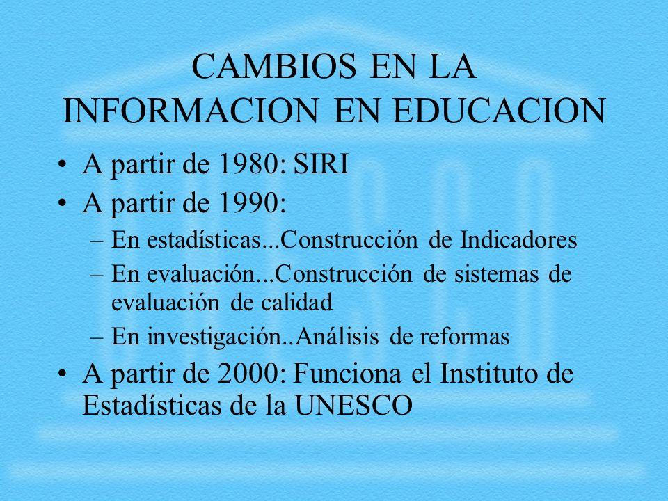 CAMBIOS EN LA INFORMACION EN EDUCACION