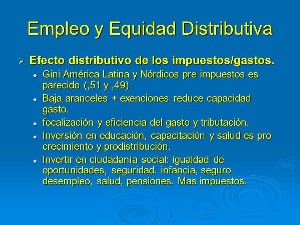 Empleo y Equidad Distributiva