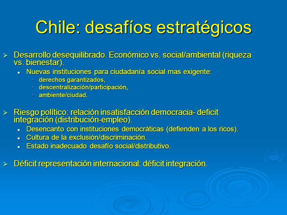 Chile: desafíos estratégicos