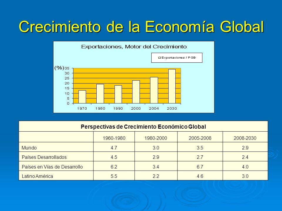 Crecimiento de la Economía Global