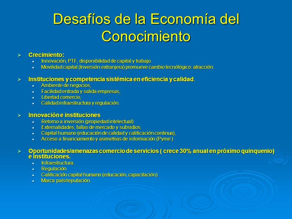 Desafíos de la Economía del Conocimiento