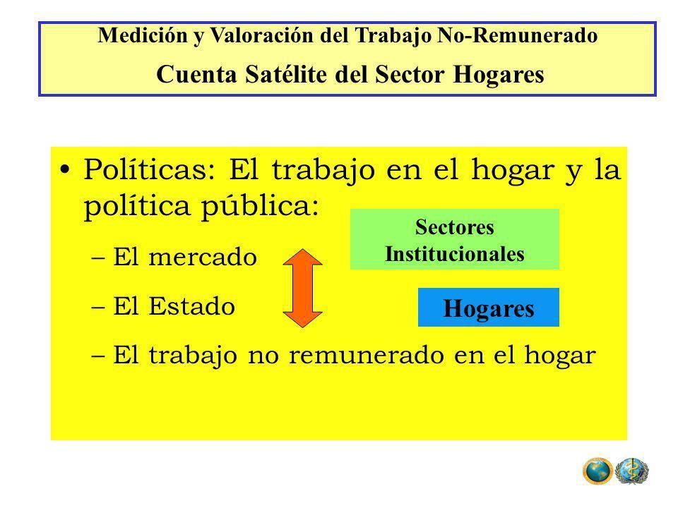 Políticas: El trabajo en el hogar y la política pública: