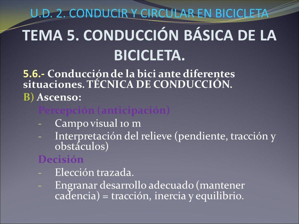 U. D. 2. CONDUCIR Y CIRCULAR EN BICICLETA i TEMA 5