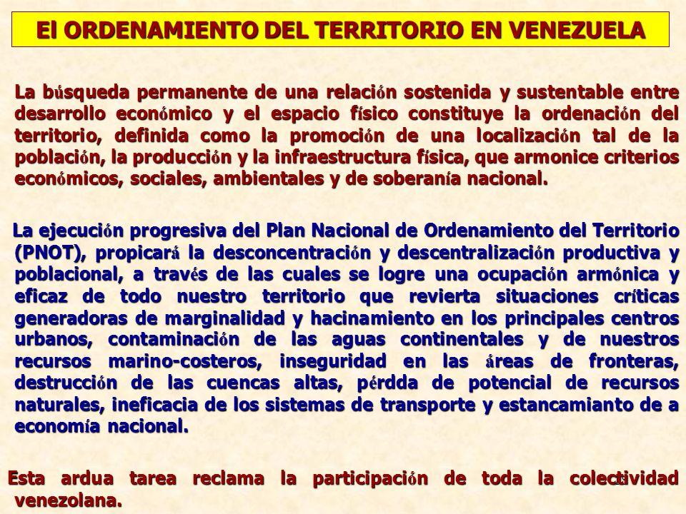 El ORDENAMIENTO DEL TERRITORIO EN VENEZUELA