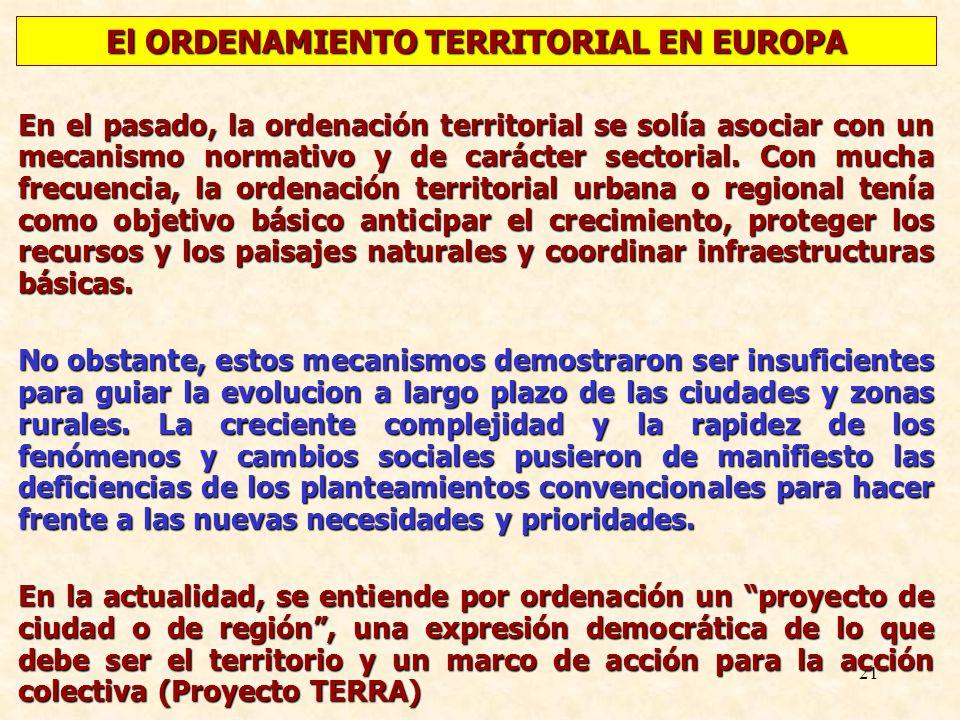 El ORDENAMIENTO TERRITORIAL EN EUROPA