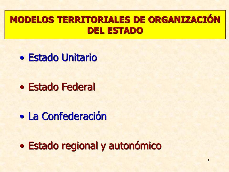 MODELOS TERRITORIALES DE ORGANIZACIÓN DEL ESTADO