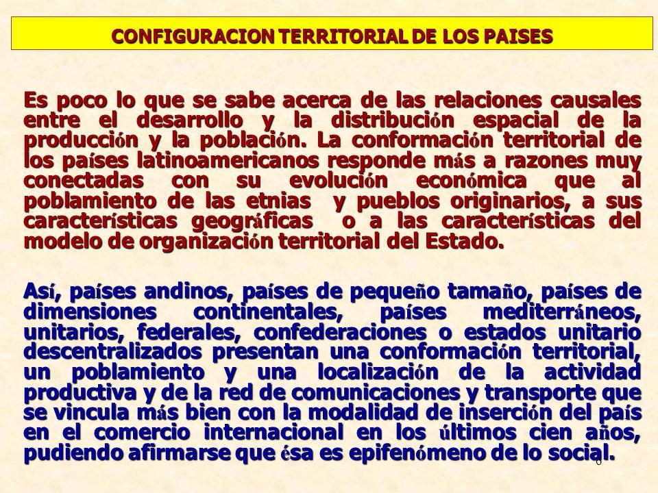 CONFIGURACION TERRITORIAL DE LOS PAISES