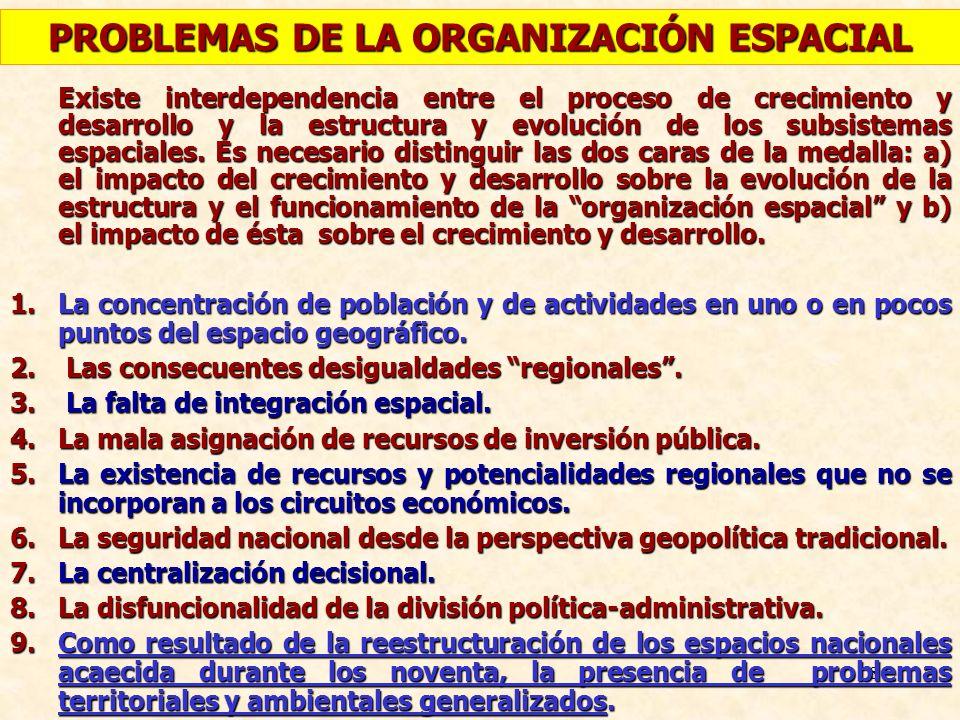 PROBLEMAS DE LA ORGANIZACIÓN ESPACIAL