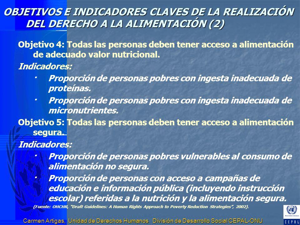 OBJETIVOS E INDICADORES CLAVES DE LA REALIZACIÓN DEL DERECHO A LA ALIMENTACIÓN (2)