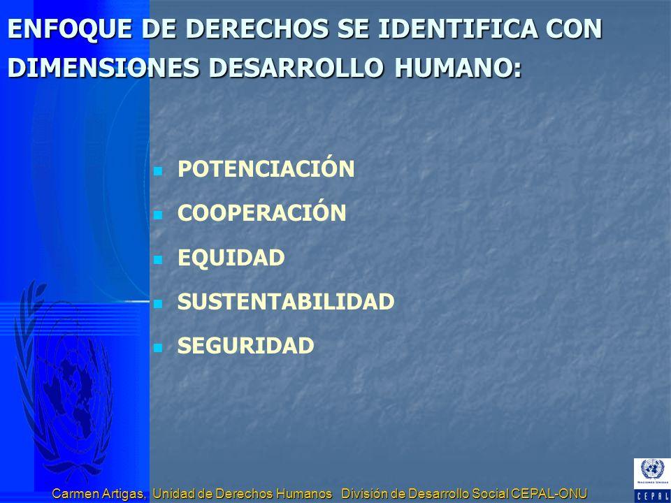 ENFOQUE DE DERECHOS SE IDENTIFICA CON DIMENSIONES DESARROLLO HUMANO: