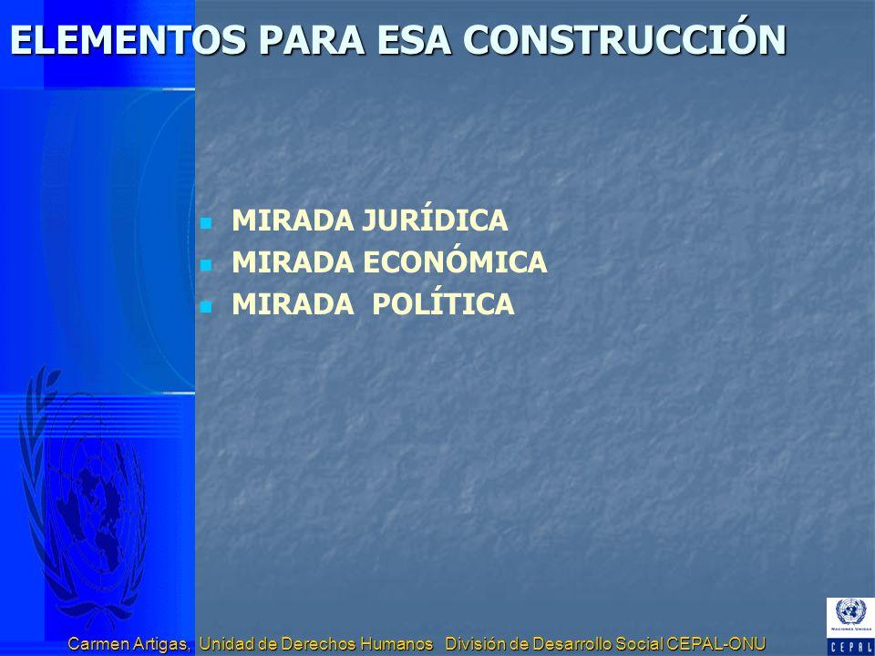 ELEMENTOS PARA ESA CONSTRUCCIÓN