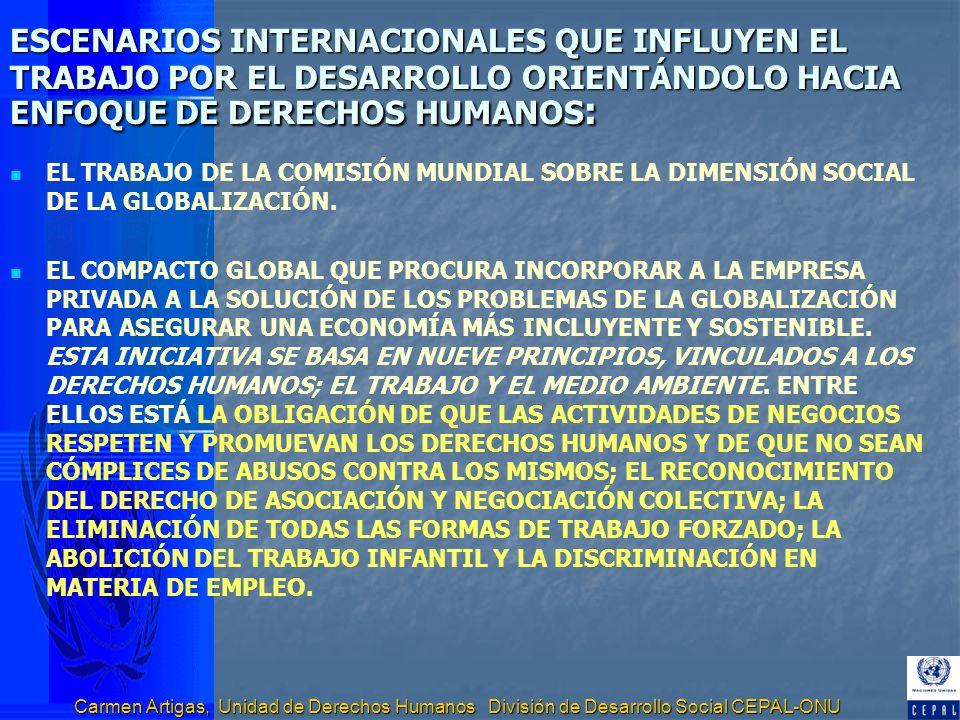 ESCENARIOS INTERNACIONALES QUE INFLUYEN EL TRABAJO POR EL DESARROLLO ORIENTÁNDOLO HACIA ENFOQUE DE DERECHOS HUMANOS: