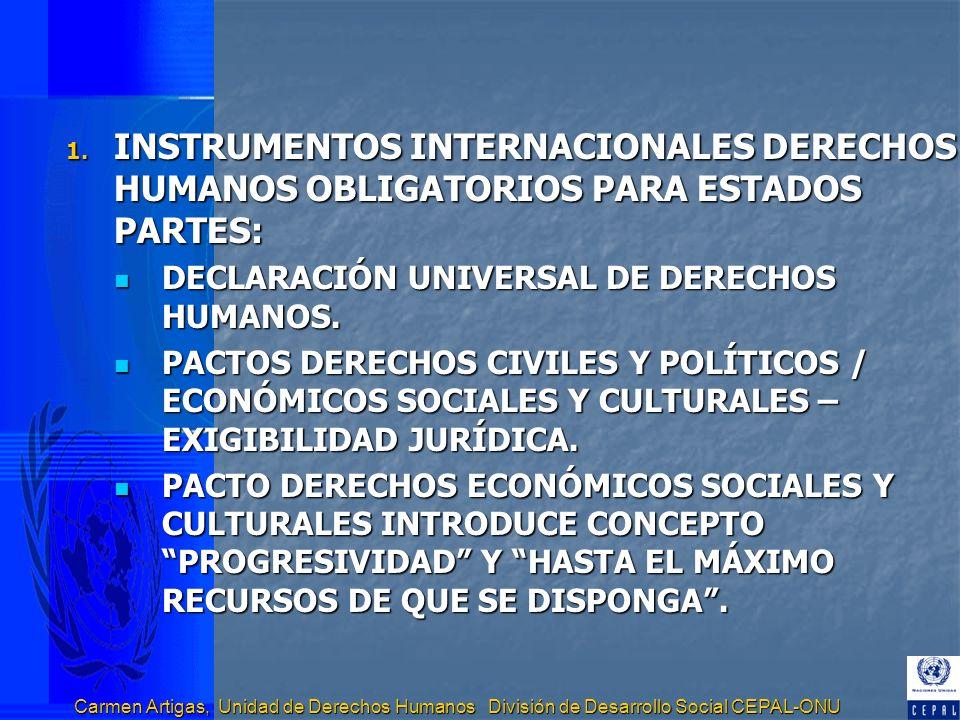 INSTRUMENTOS INTERNACIONALES DERECHOS HUMANOS OBLIGATORIOS PARA ESTADOS PARTES: