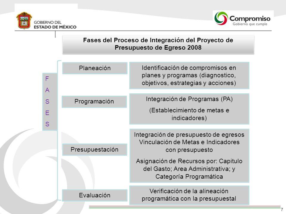 Integración de Programas (PA) (Establecimiento de metas e indicadores)