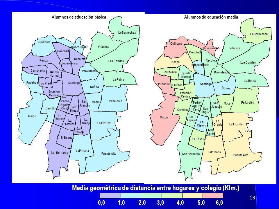Media geométrica de distancia entre hogares y colegio (Klm.)