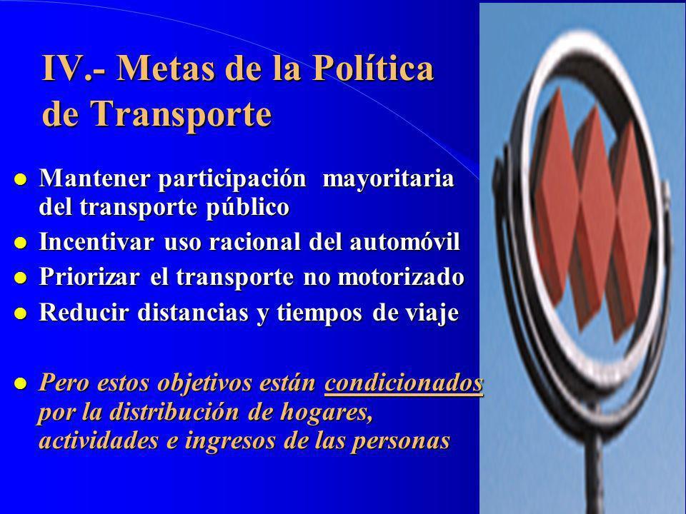 IV.- Metas de la Política de Transporte