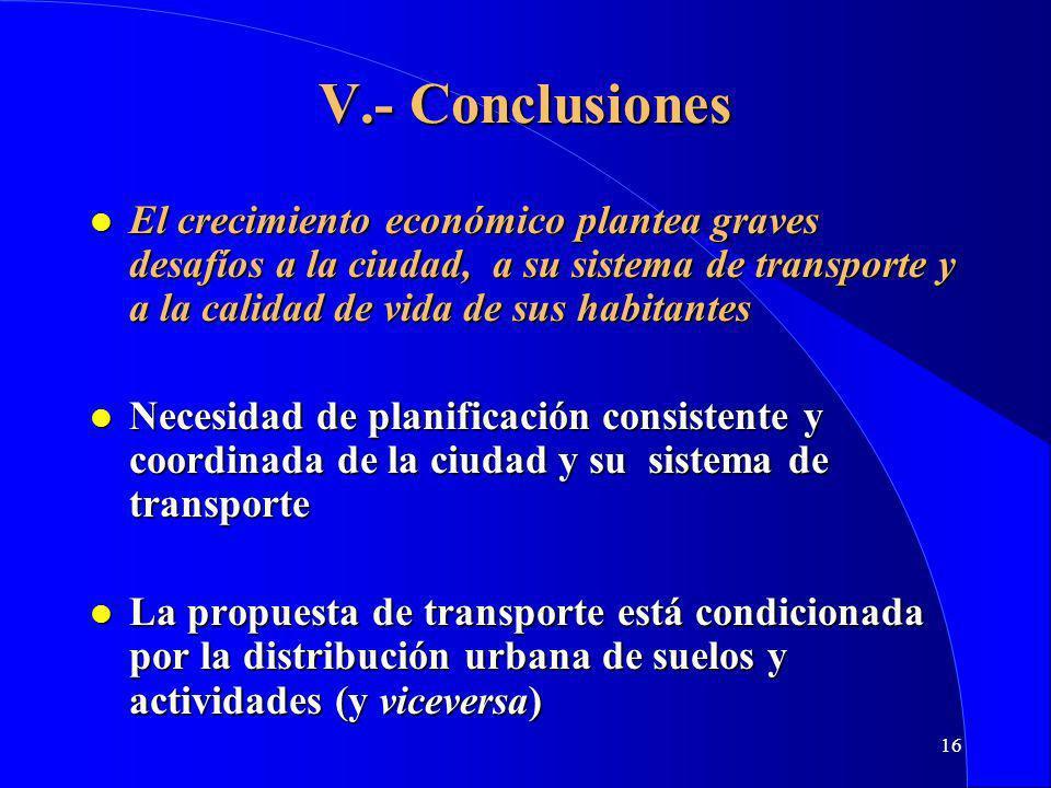 V.- Conclusiones El crecimiento económico plantea graves desafíos a la ciudad, a su sistema de transporte y a la calidad de vida de sus habitantes.
