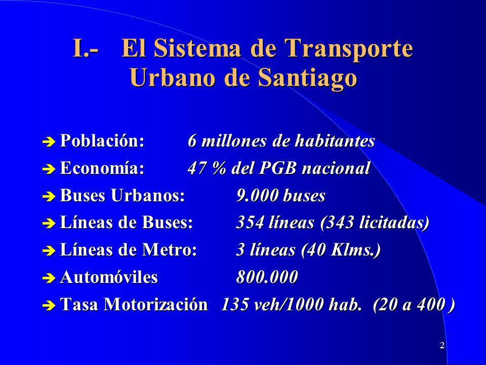 I.- El Sistema de Transporte Urbano de Santiago