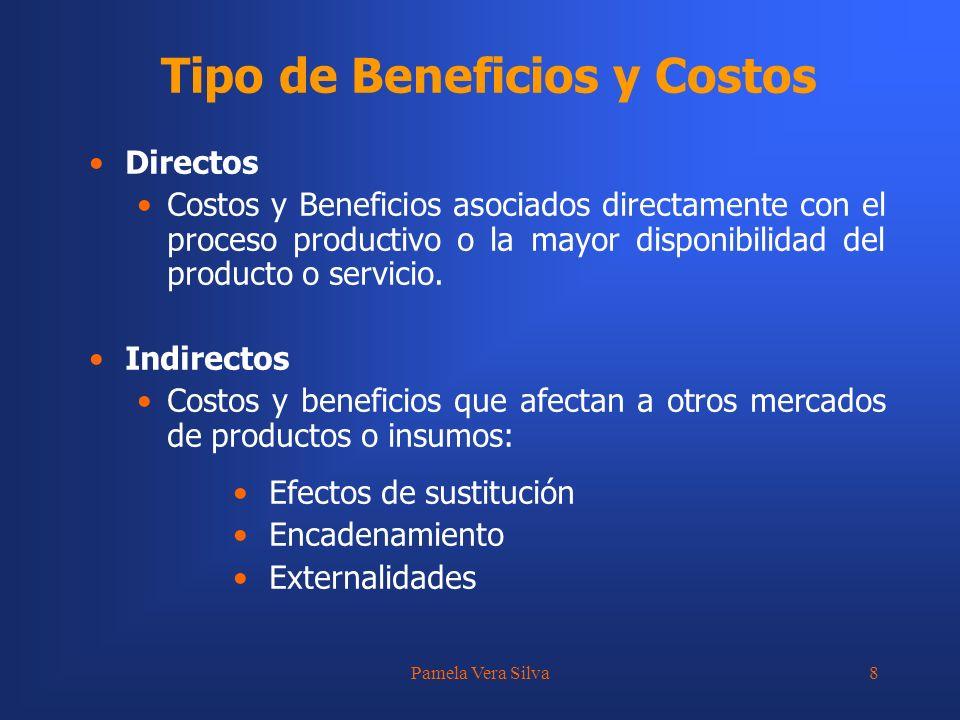 Tipo de Beneficios y Costos