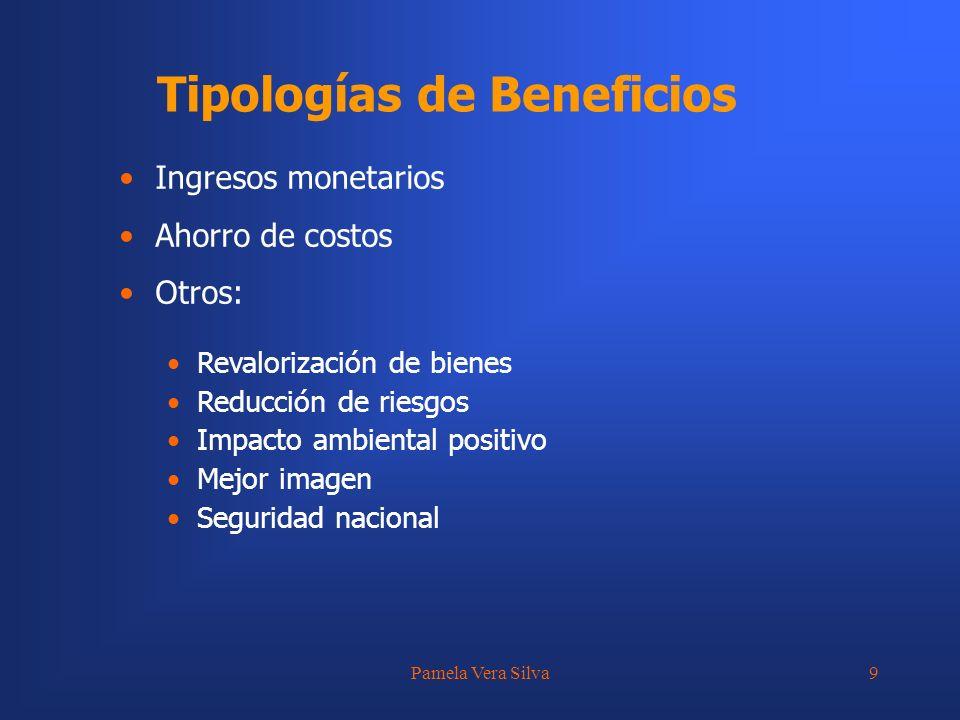 Tipologías de Beneficios