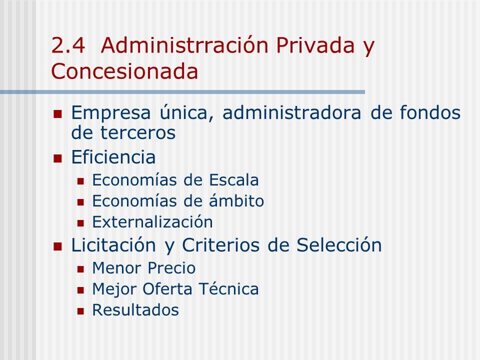 2.4 Administrración Privada y Concesionada