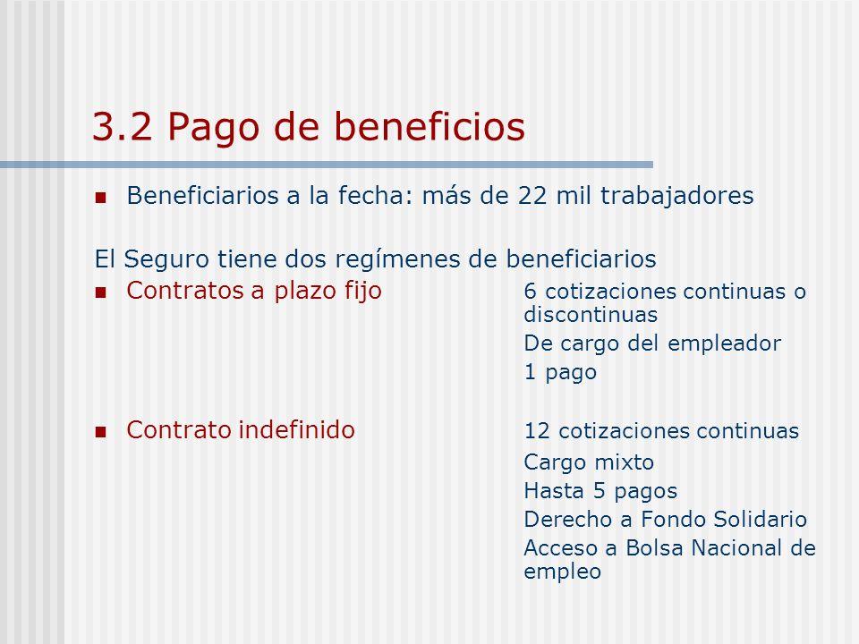 3.2 Pago de beneficios Beneficiarios a la fecha: más de 22 mil trabajadores. El Seguro tiene dos regímenes de beneficiarios.