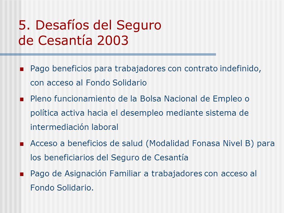 5. Desafíos del Seguro de Cesantía 2003