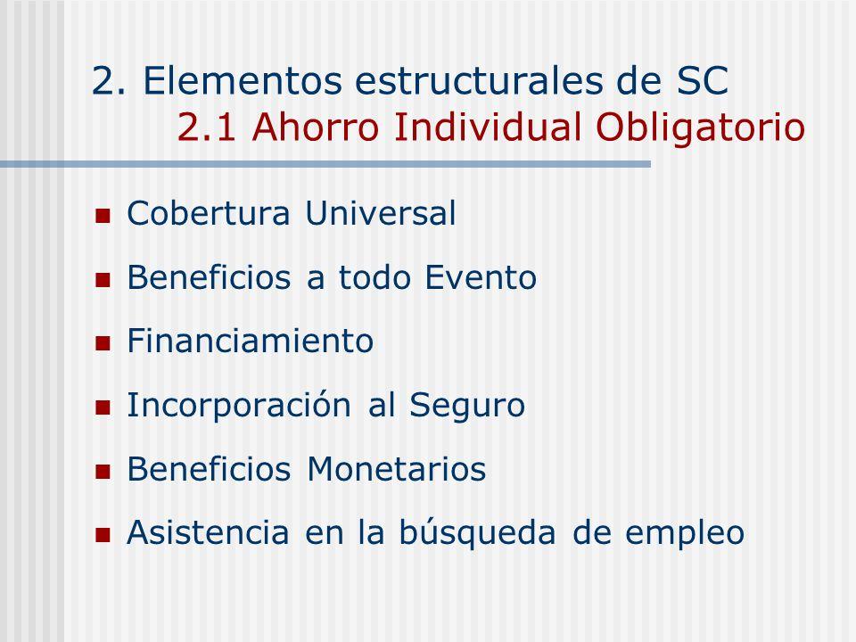 2. Elementos estructurales de SC 2.1 Ahorro Individual Obligatorio