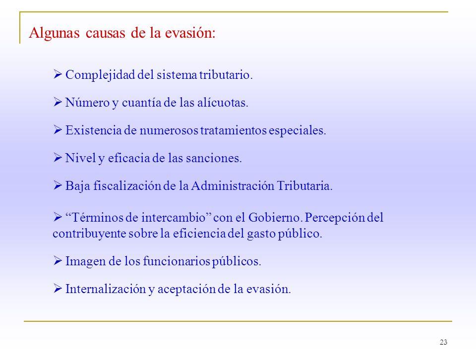 Algunas causas de la evasión: