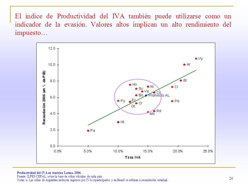 El índice de Productividad del IVA también puede utilizarse como un indicador de la evasión. Valores altos implican un alto rendimiento del impuesto…