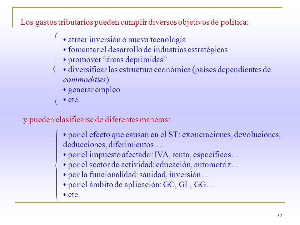 Los gastos tributarios pueden cumplir diversos objetivos de política: