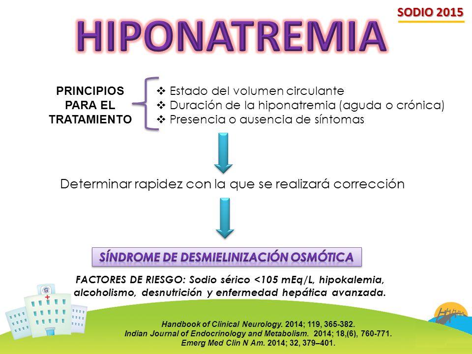 SODIO 2015 HIPONATREMIA. PRINCIPIOS PARA EL TRATAMIENTO. Estado del volumen circulante. Duración de la hiponatremia (aguda o crónica)
