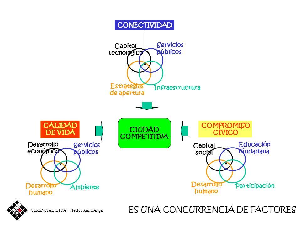ES UNA CONCURRENCIA DE FACTORES