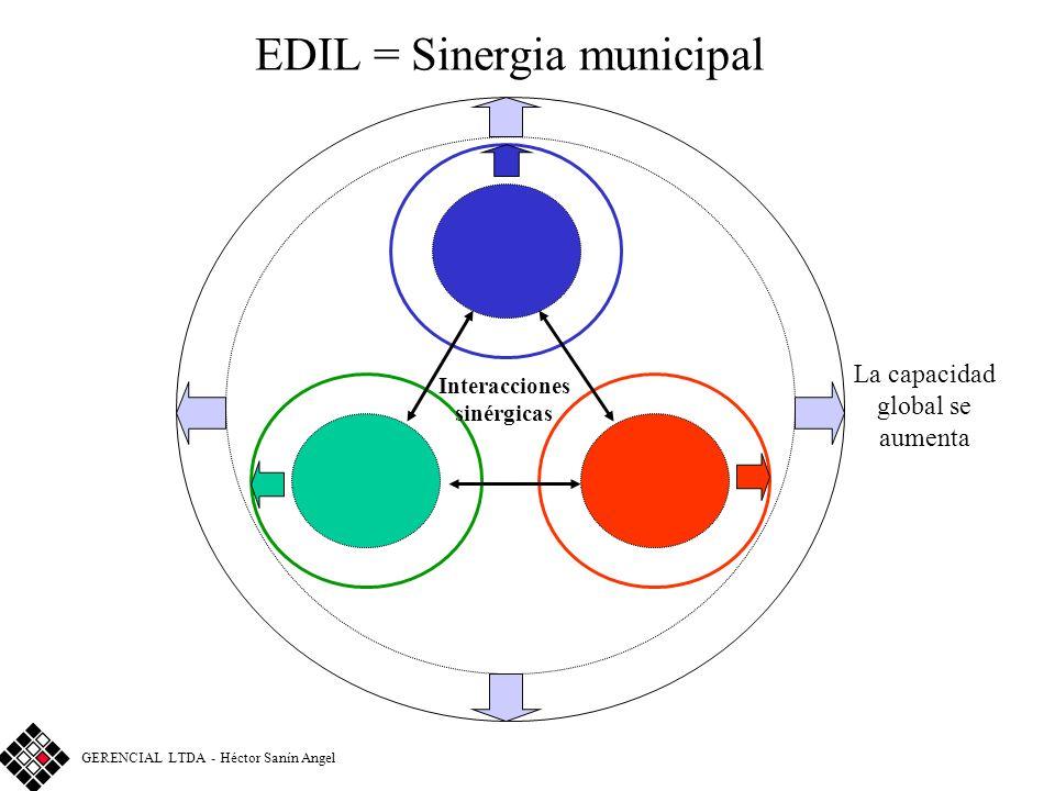 EDIL = Sinergia municipal