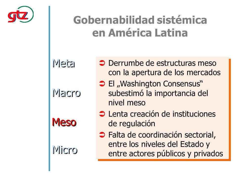 Gobernabilidad sistémica en América Latina