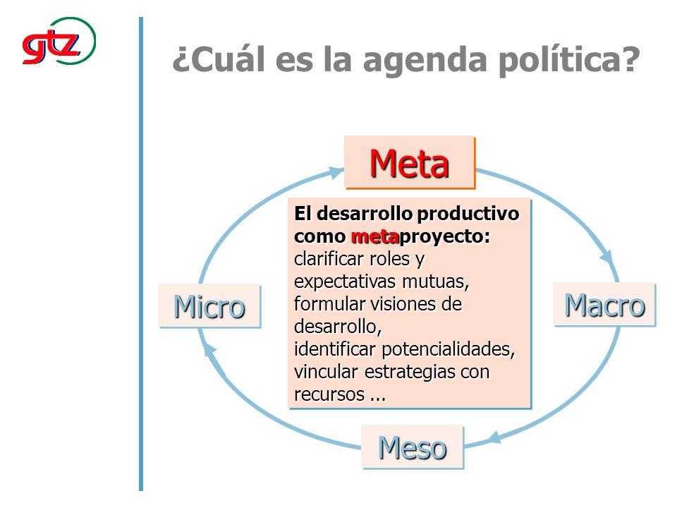 ¿Cuál es la agenda política