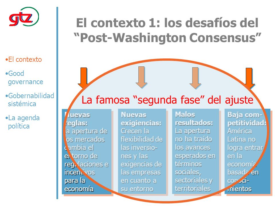 El contexto 1: los desafíos del Post-Washington Consensus