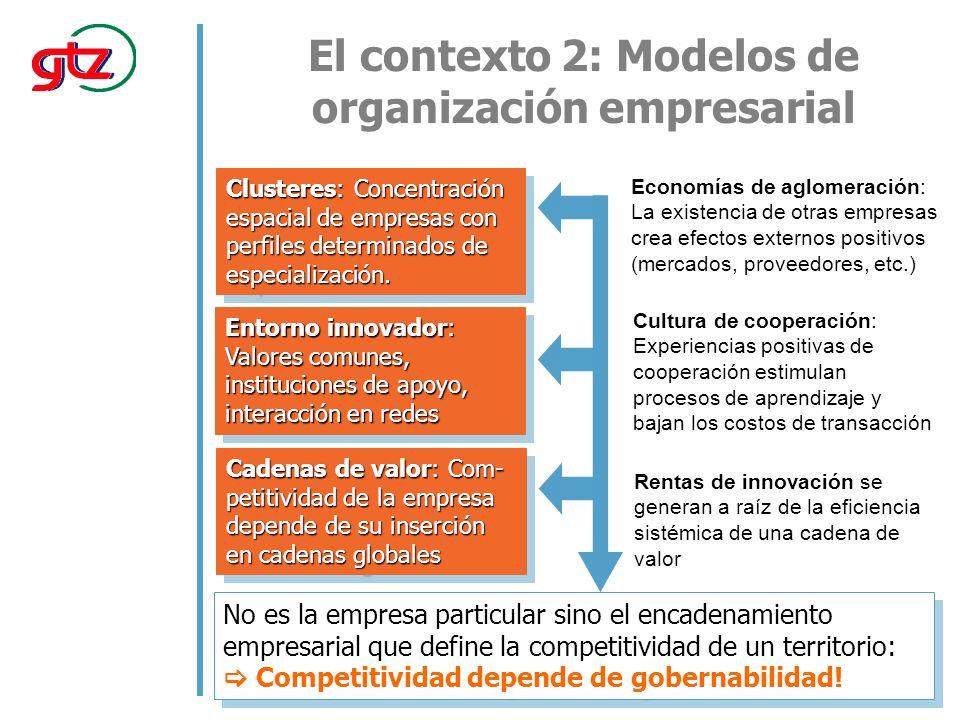 El contexto 2: Modelos de organización empresarial