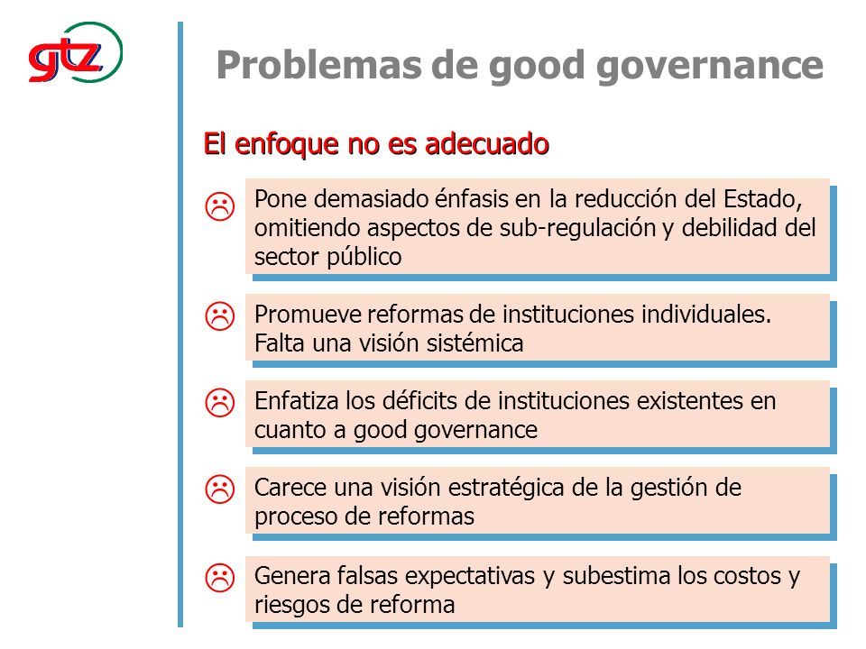 Problemas de good governance