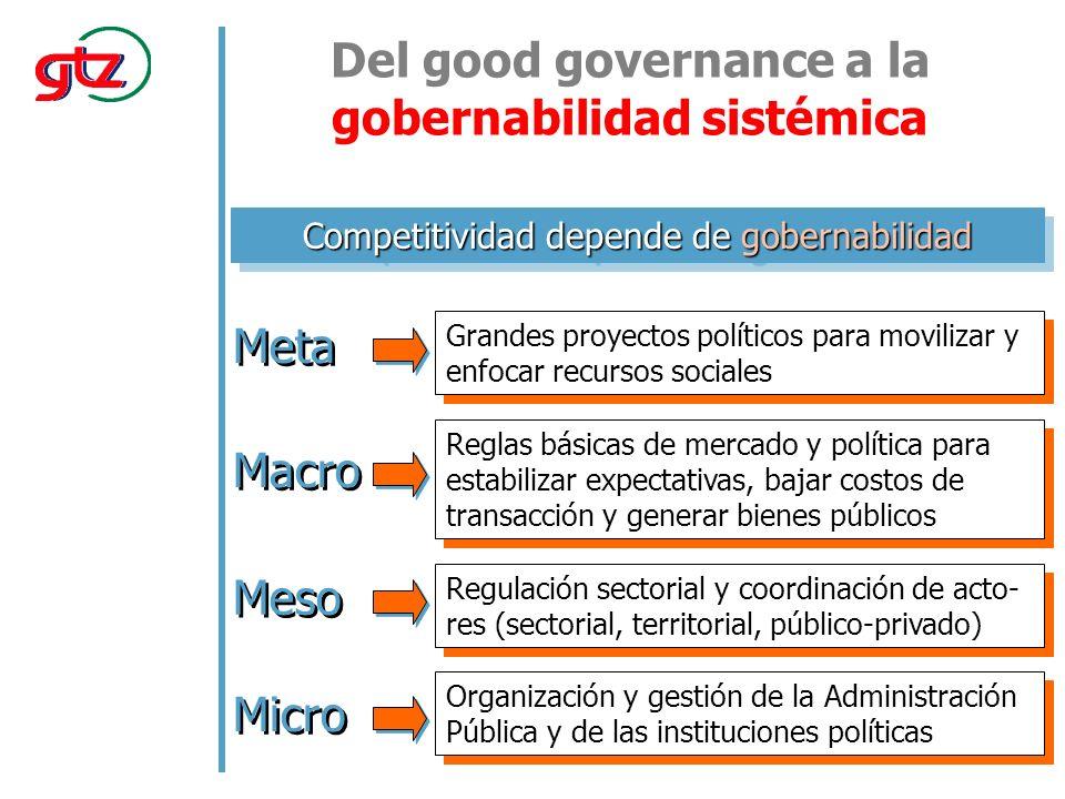 Del good governance a la gobernabilidad sistémica